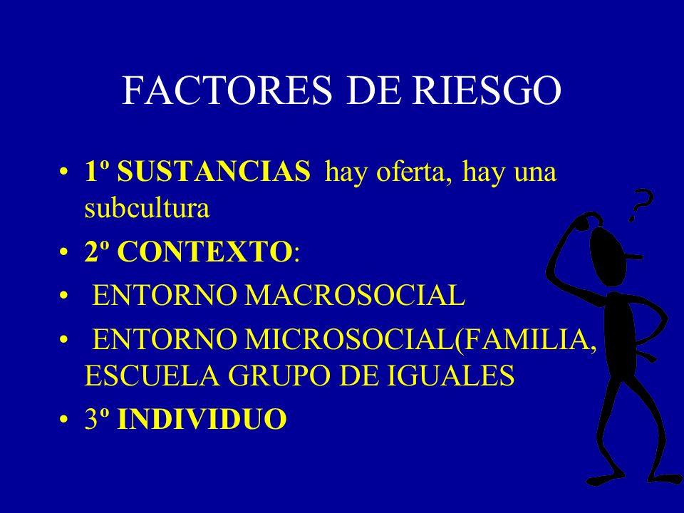 FACTORES DE RIESGO 1º SUSTANCIAS hay oferta, hay una subcultura