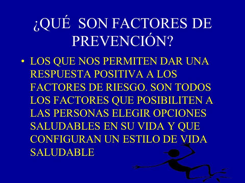 ¿QUÉ SON FACTORES DE PREVENCIÓN