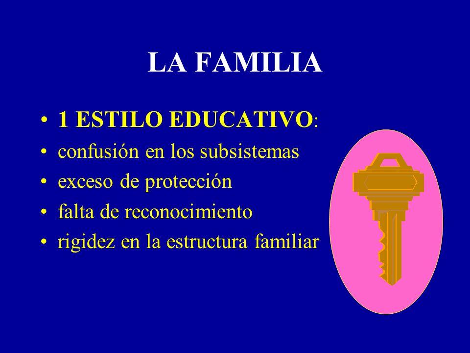 LA FAMILIA 1 ESTILO EDUCATIVO: confusión en los subsistemas