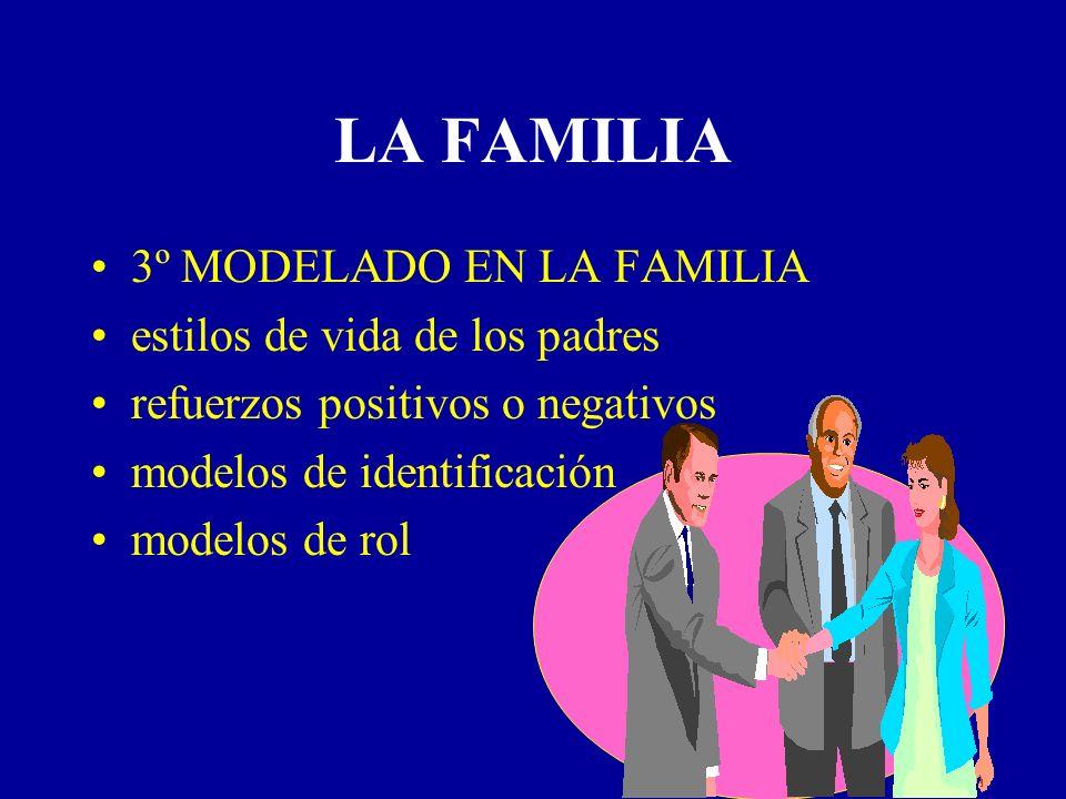 LA FAMILIA 3º MODELADO EN LA FAMILIA estilos de vida de los padres