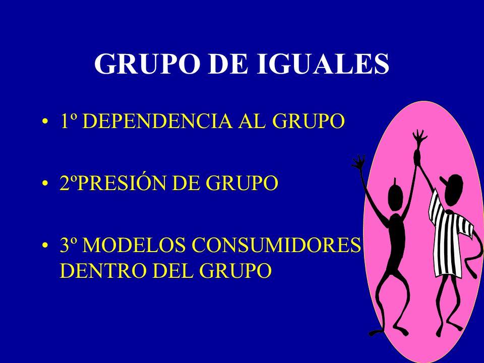 GRUPO DE IGUALES 1º DEPENDENCIA AL GRUPO 2ºPRESIÓN DE GRUPO
