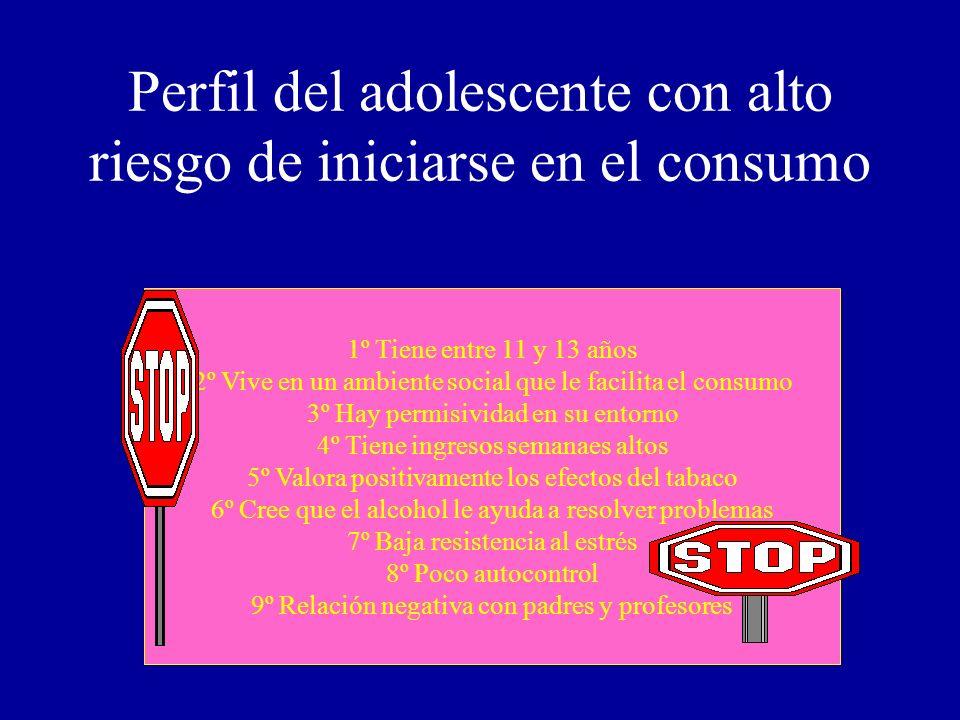 Perfil del adolescente con alto riesgo de iniciarse en el consumo