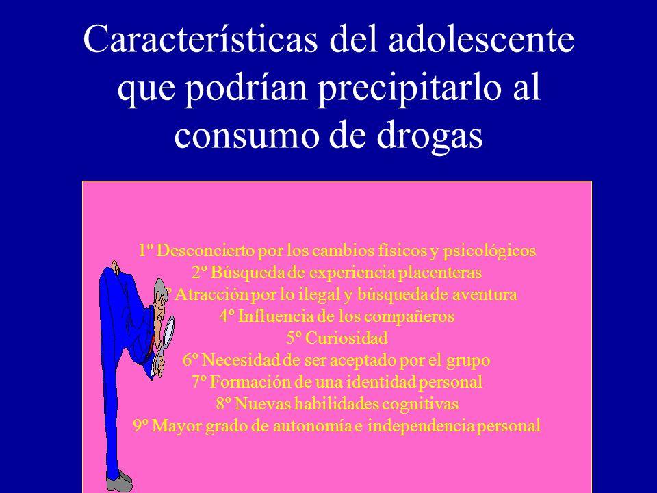 Características del adolescente que podrían precipitarlo al consumo de drogas