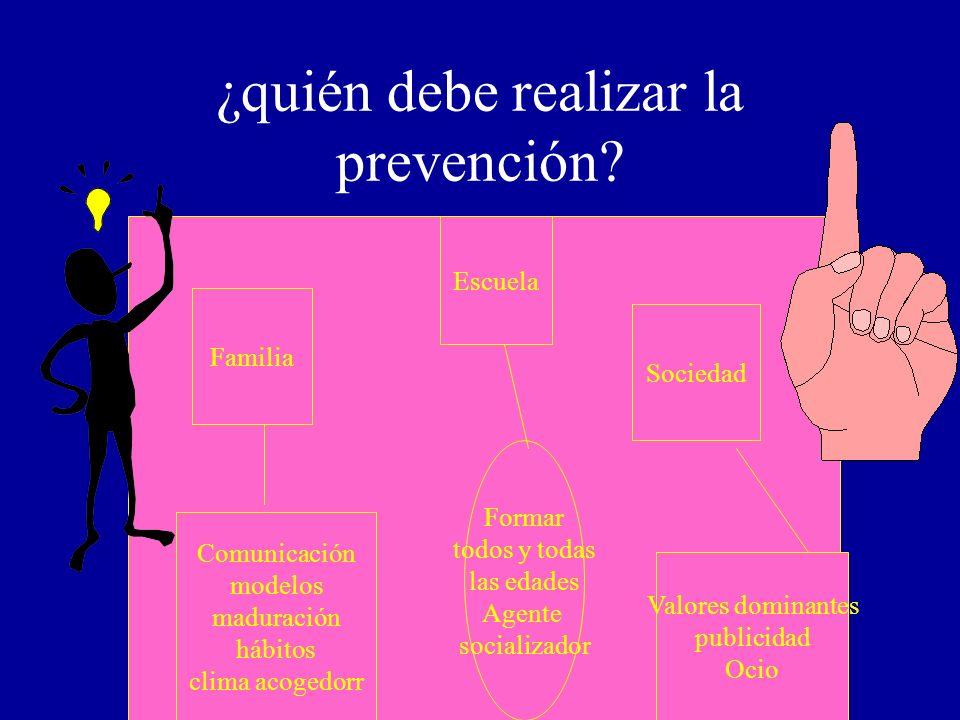 ¿quién debe realizar la prevención