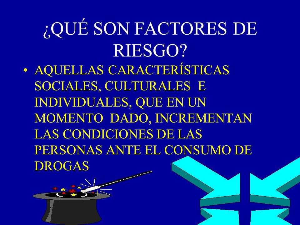 ¿QUÉ SON FACTORES DE RIESGO