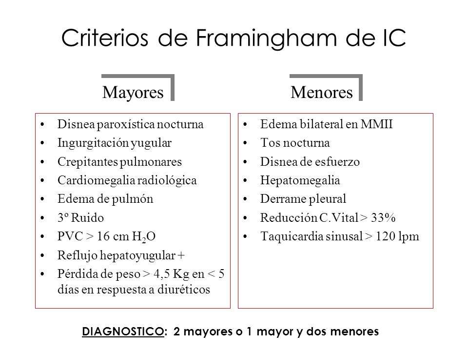 Criterios de Framingham de IC