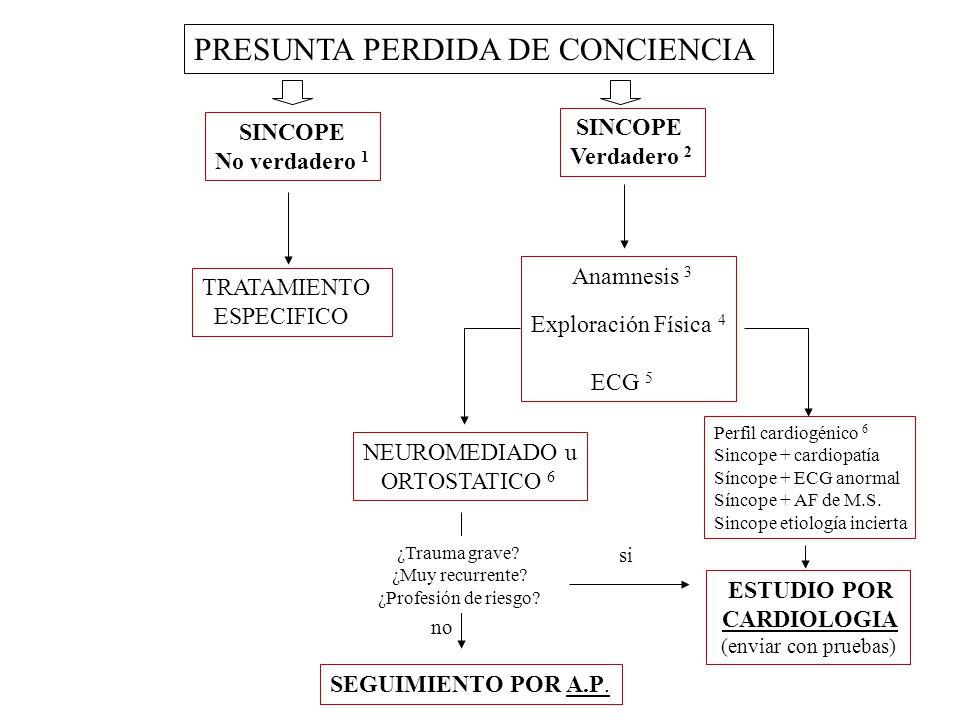 PRESUNTA PERDIDA DE CONCIENCIA