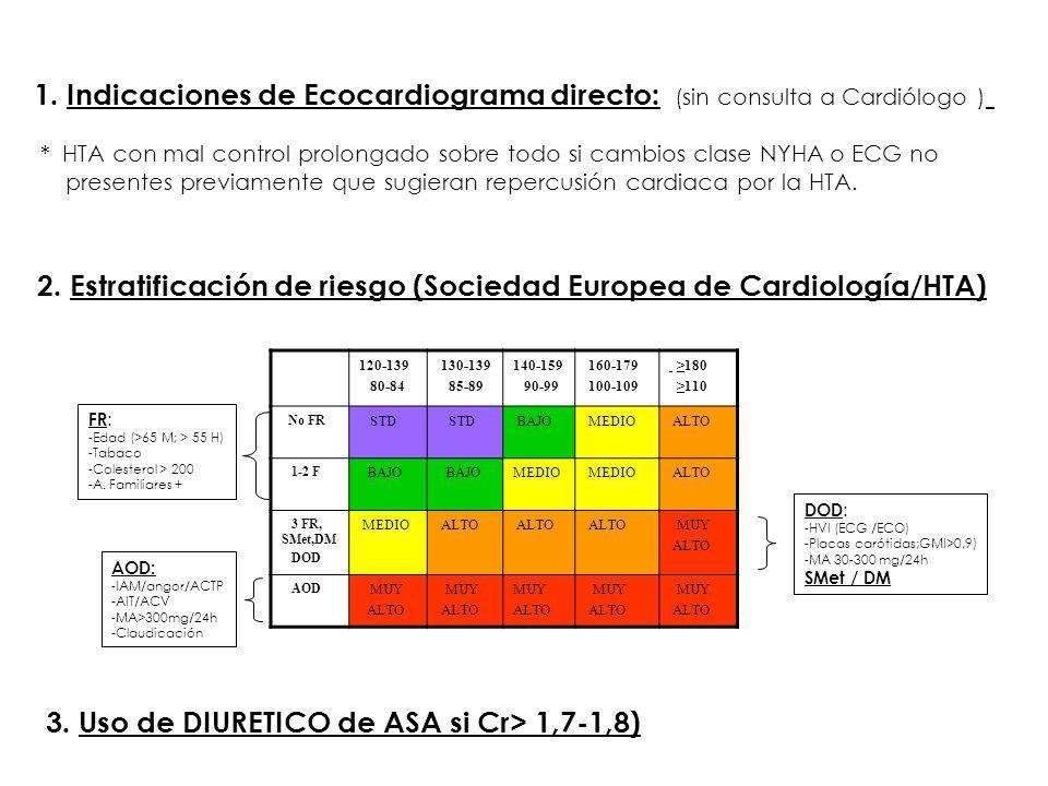 2. Estratificación de riesgo (Sociedad Europea de Cardiología/HTA)