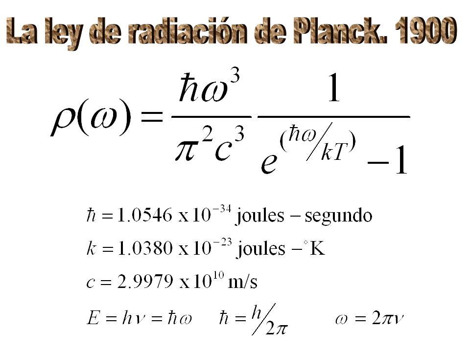 La ley de radiación de Planck. 1900