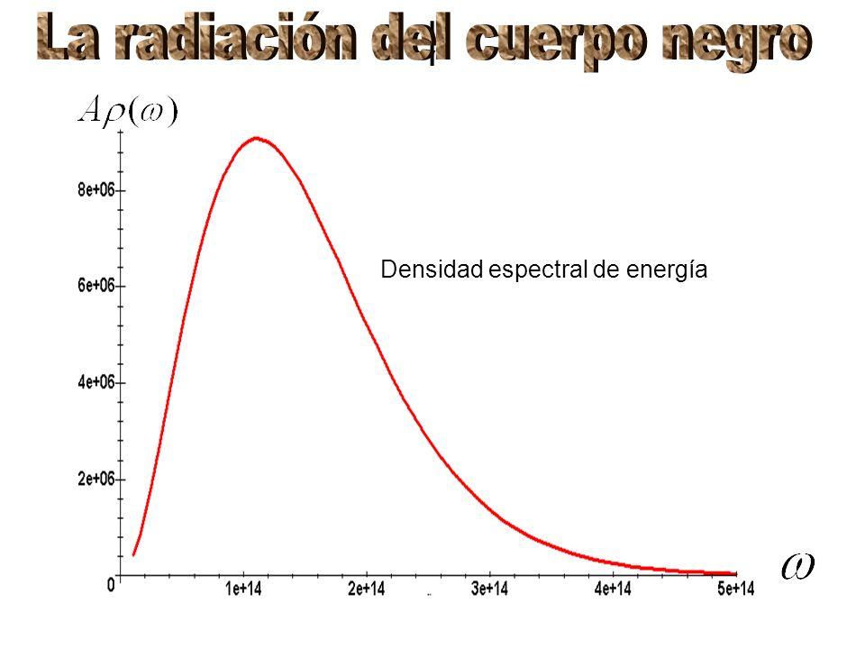 La radiación del cuerpo negro
