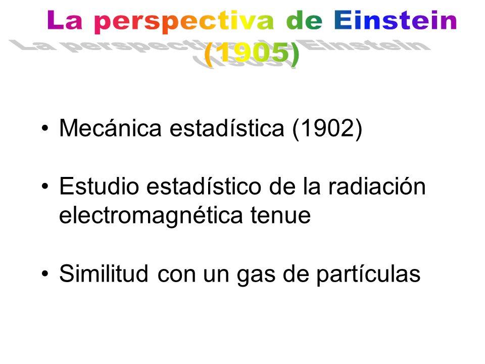 La perspectiva de Einstein