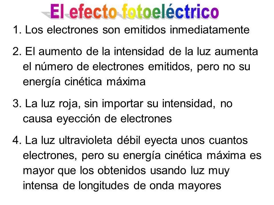 El efecto fotoeléctrico