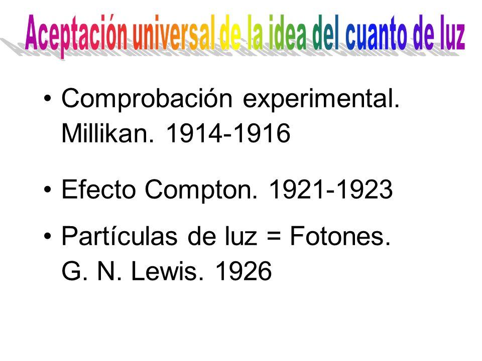 Aceptación universal de la idea del cuanto de luz