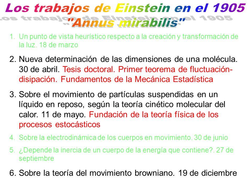 Los trabajos de Einstein en el 1905