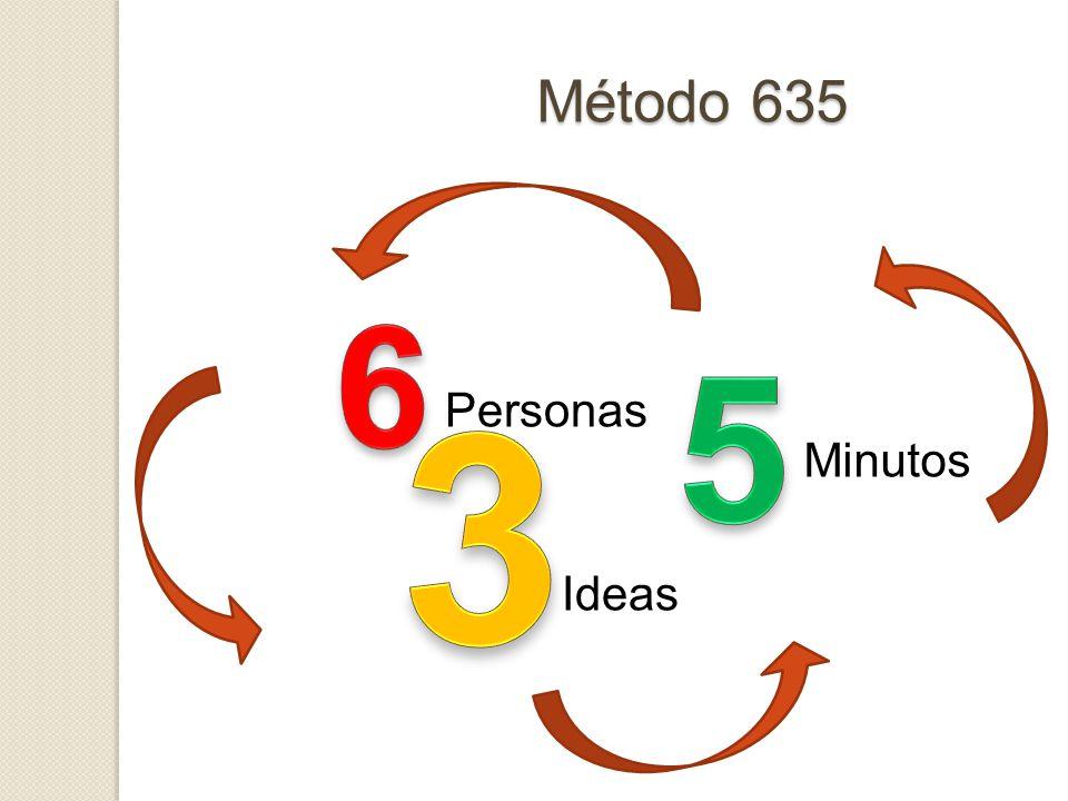 Método 635 6 3 5 Personas Ideas Minutos