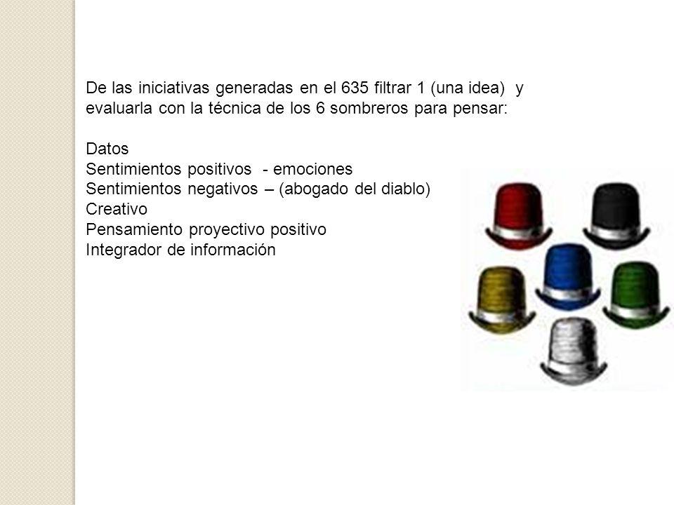 De las iniciativas generadas en el 635 filtrar 1 (una idea) y evaluarla con la técnica de los 6 sombreros para pensar: