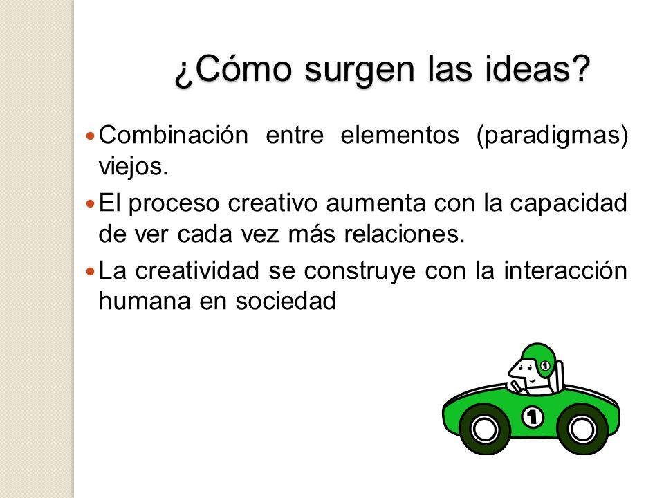 ¿Cómo surgen las ideas Combinación entre elementos (paradigmas) viejos.