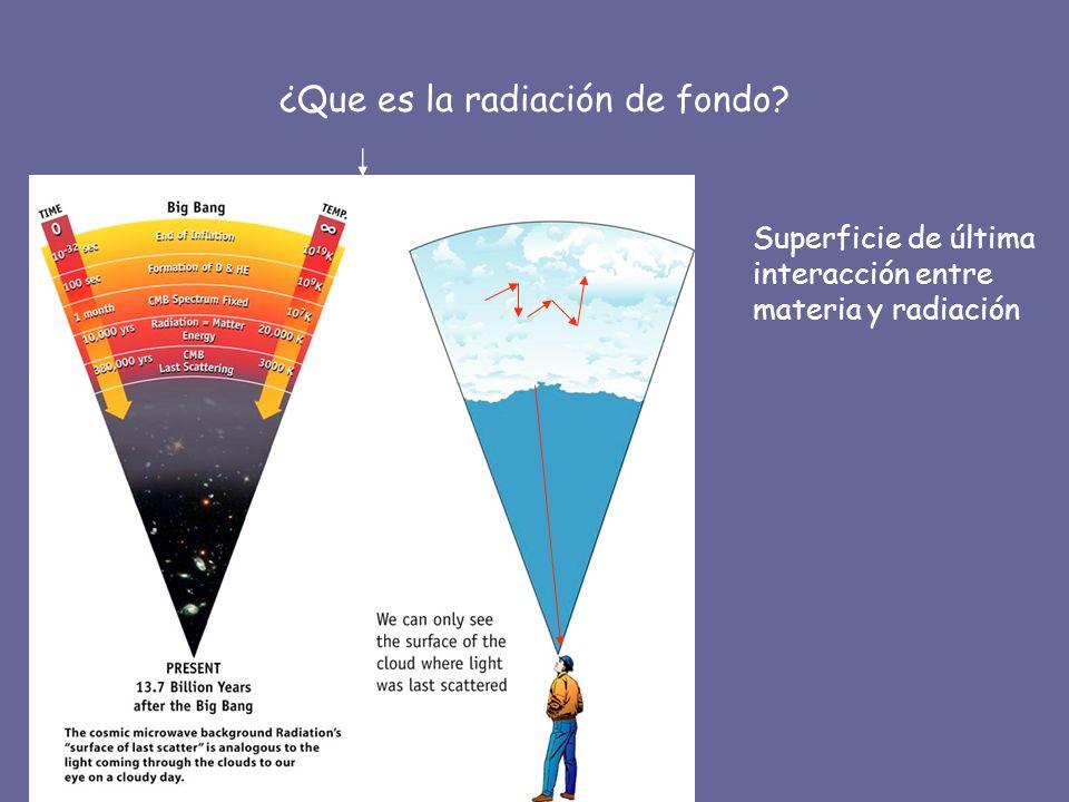 ¿Que es la radiación de fondo