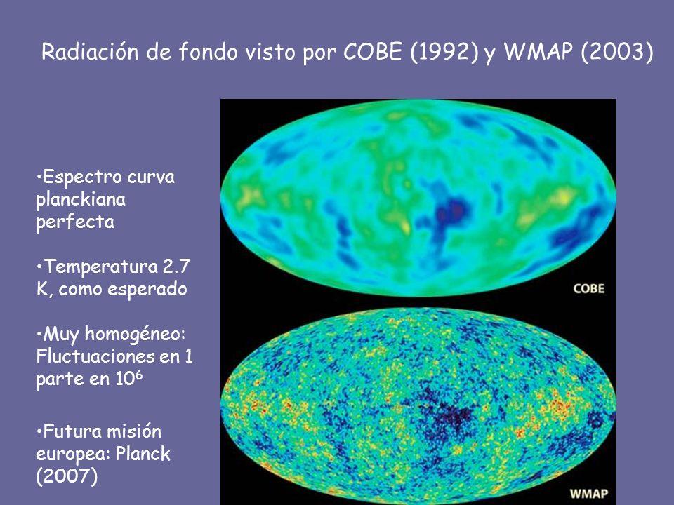 Radiación de fondo visto por COBE (1992) y WMAP (2003)