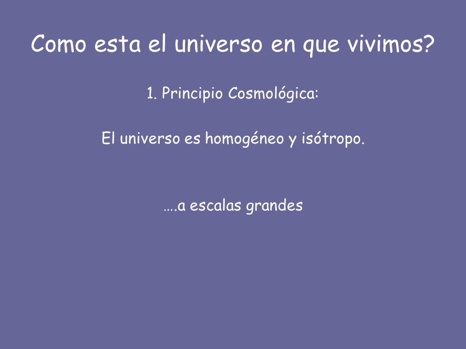 Como esta el universo en que vivimos