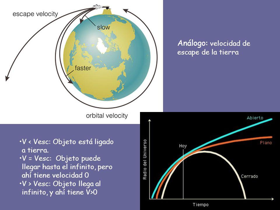 Análogo: velocidad de escape de la tierra