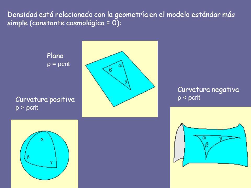 Densidad está relacionado con la geometría en el modelo estándar más simple (constante cosmológica = 0):