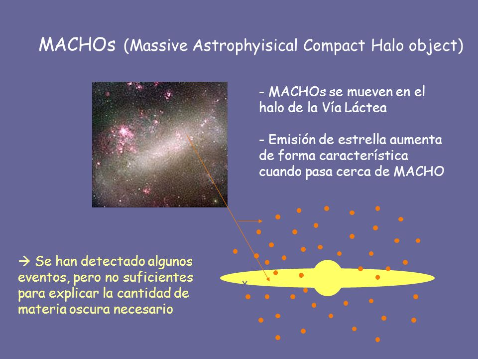 MACHOs (Massive Astrophyisical Compact Halo object)