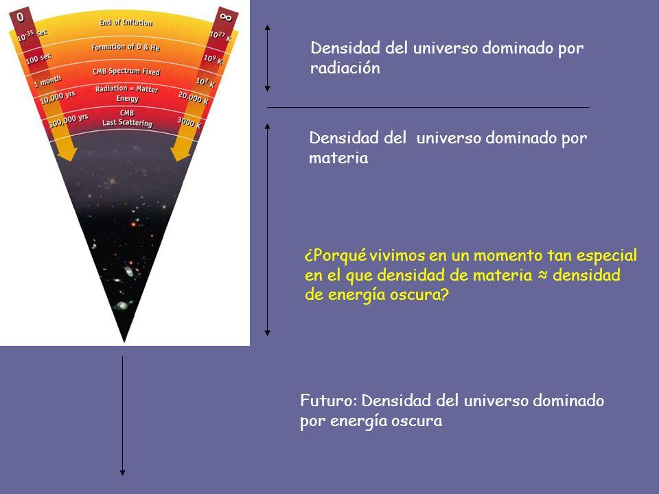 Densidad del universo dominado por radiación