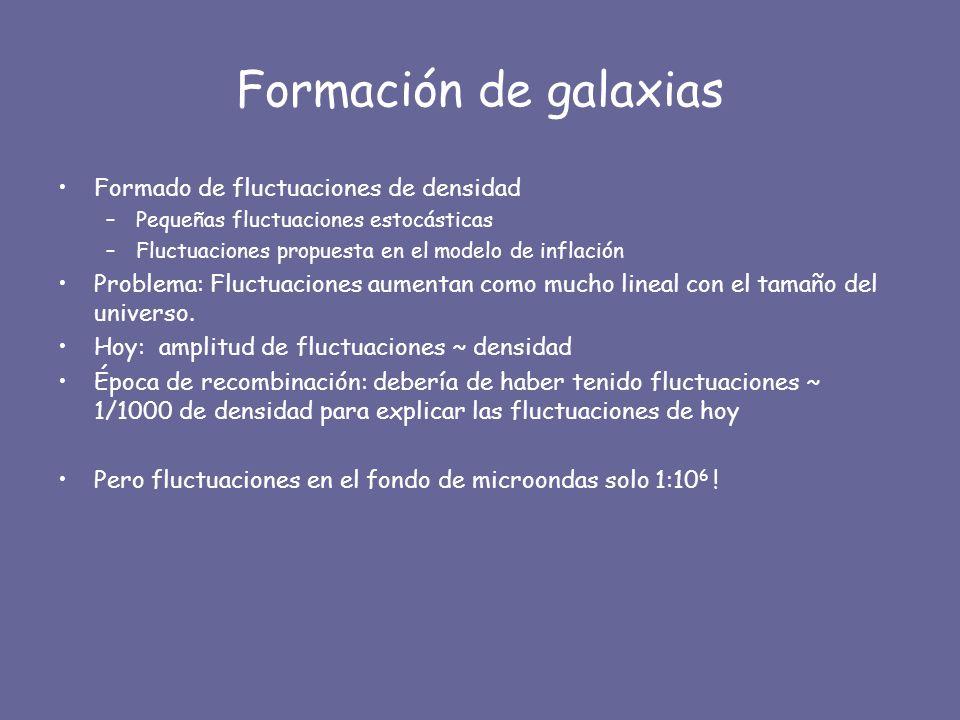 Formación de galaxias Formado de fluctuaciones de densidad