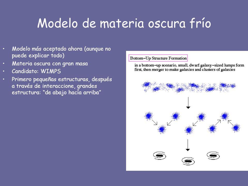 Modelo de materia oscura frío