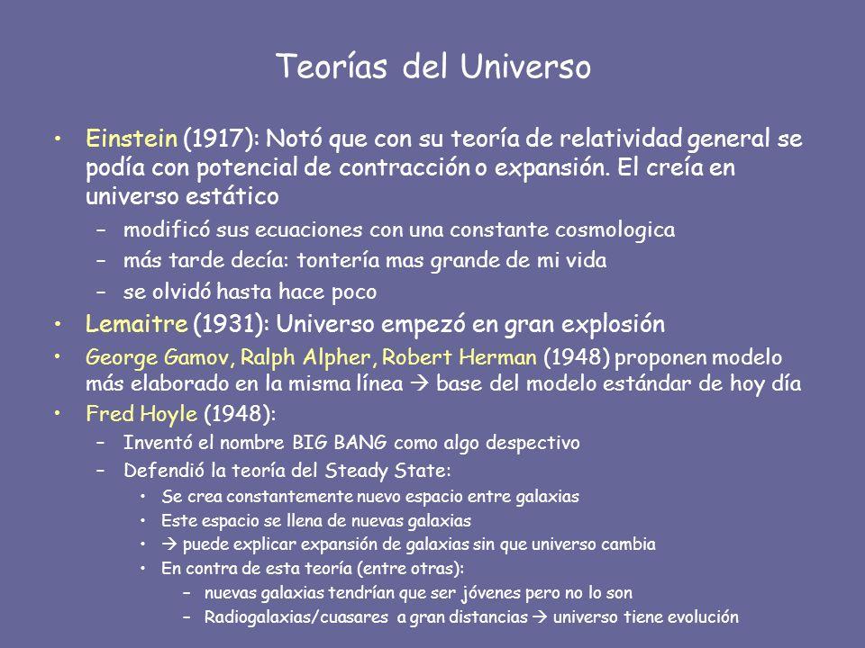 Teorías del Universo
