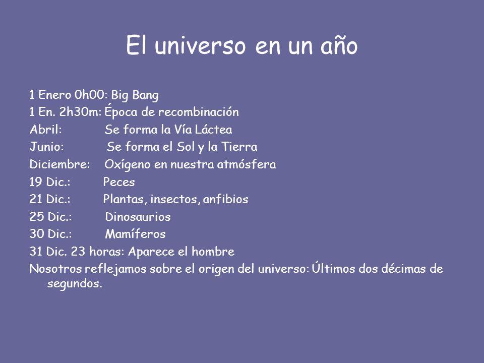 El universo en un año 1 Enero 0h00: Big Bang