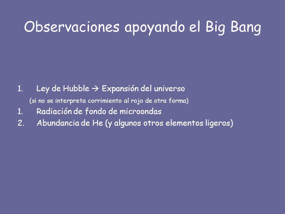 Observaciones apoyando el Big Bang
