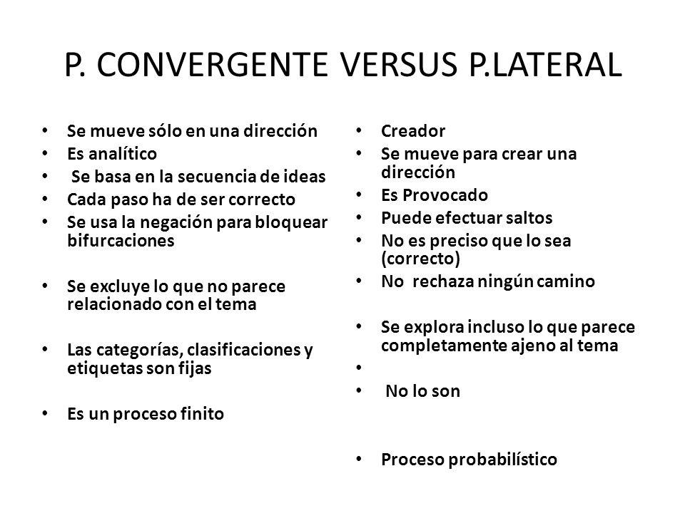 P. CONVERGENTE VERSUS P.LATERAL