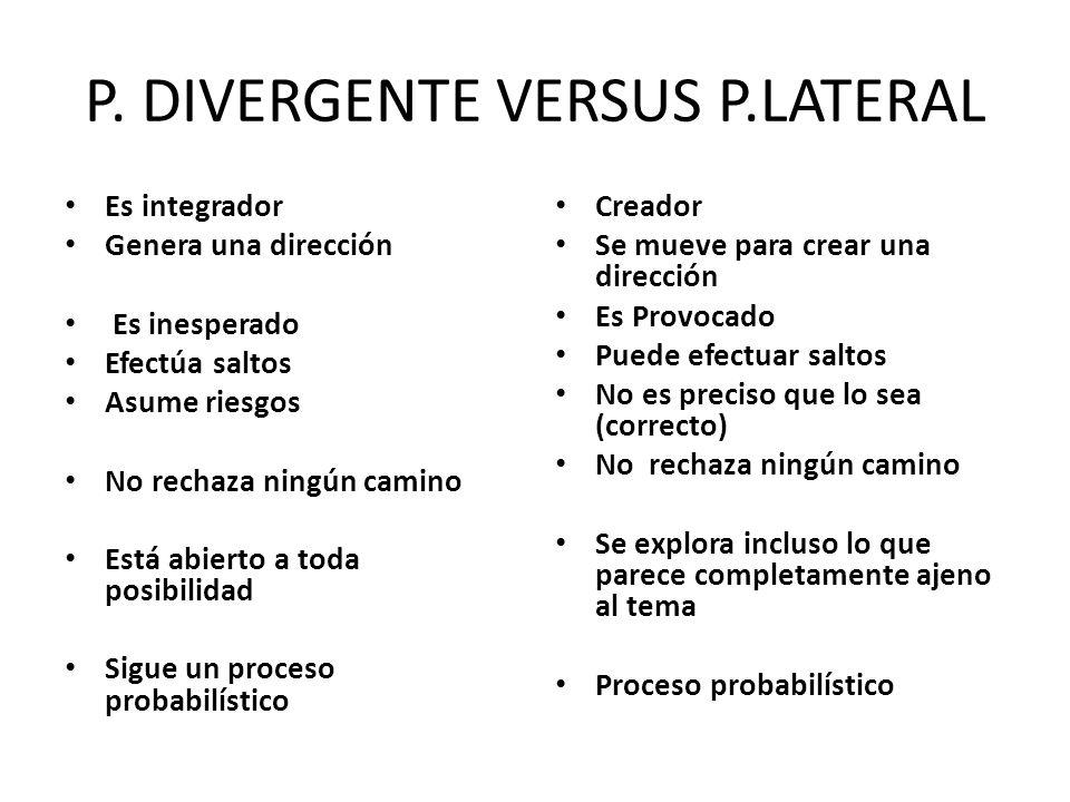 P. DIVERGENTE VERSUS P.LATERAL