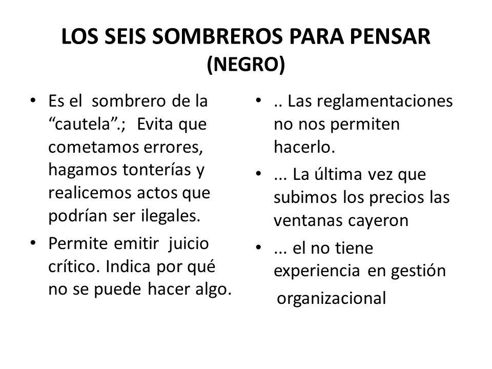 LOS SEIS SOMBREROS PARA PENSAR (NEGRO)