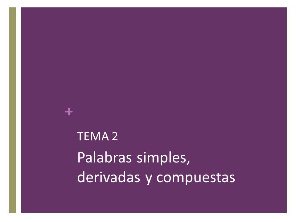Palabras simples, derivadas y compuestas