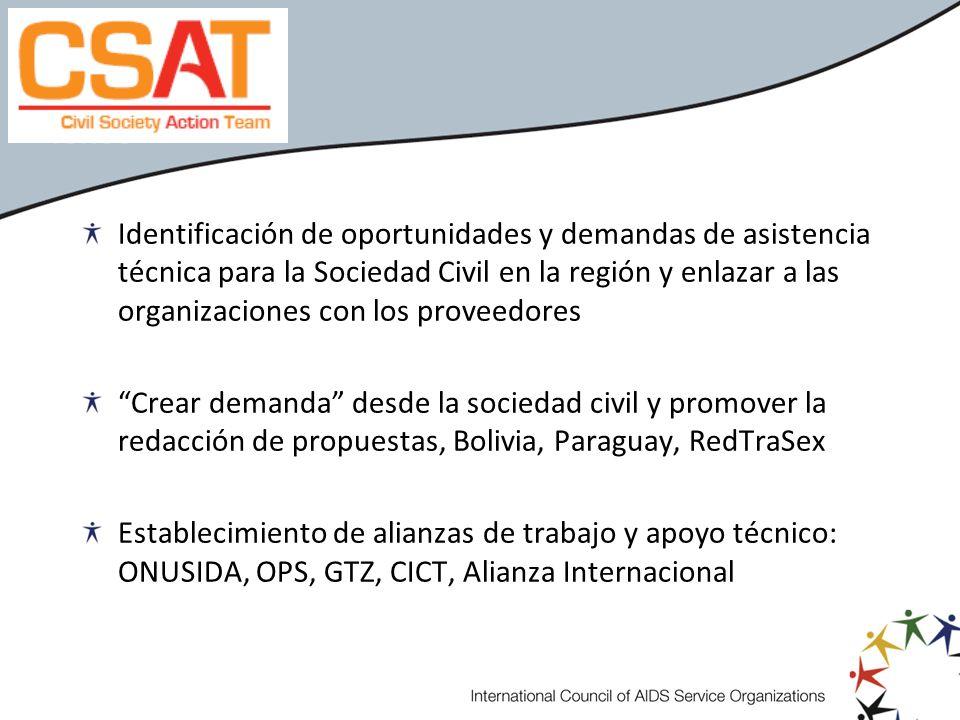 Identificación de oportunidades y demandas de asistencia técnica para la Sociedad Civil en la región y enlazar a las organizaciones con los proveedores