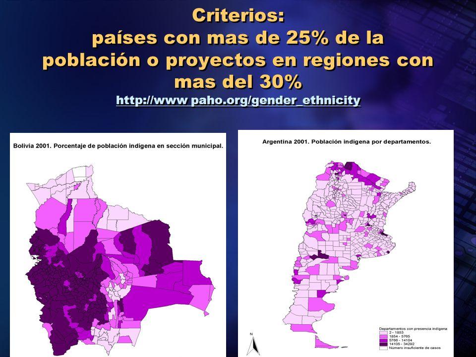 Criterios: países con mas de 25% de la población o proyectos en regiones con mas del 30% http://www paho.org/gender_ethnicity