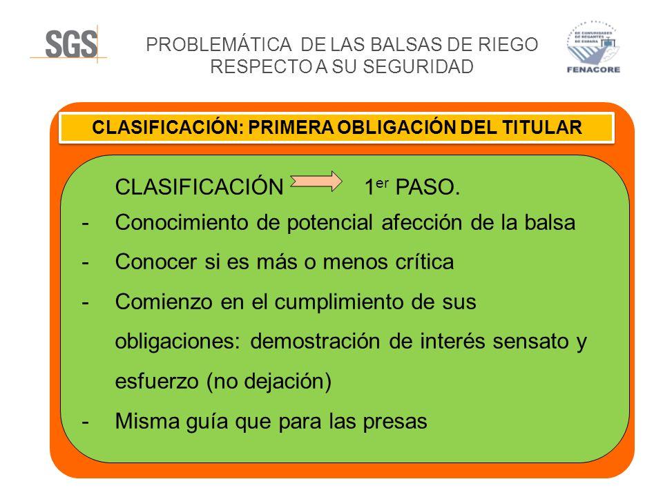 CLASIFICACIÓN: PRIMERA OBLIGACIÓN DEL TITULAR