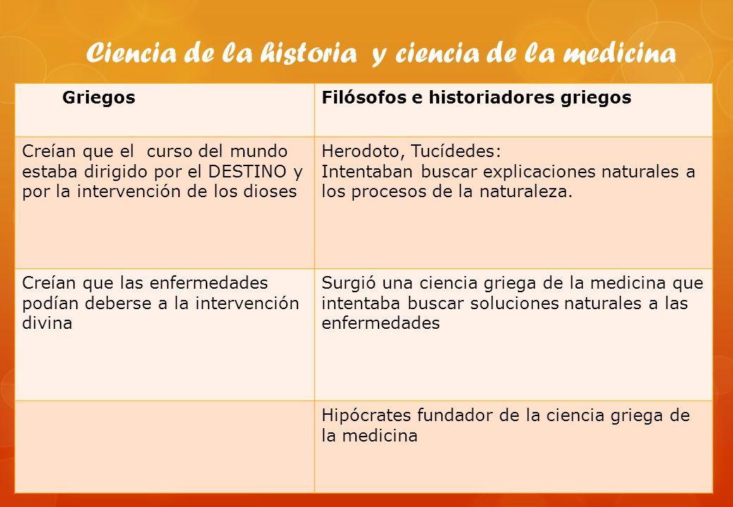 Ciencia de la historia y ciencia de la medicina