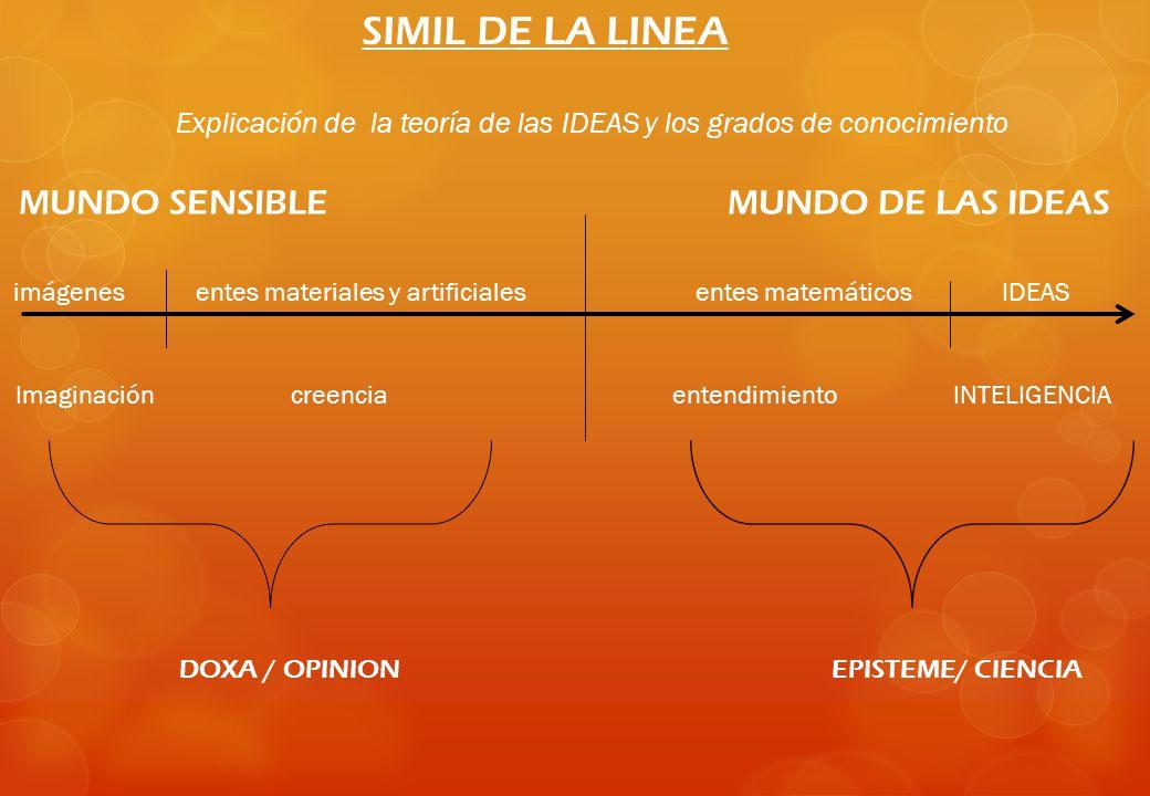 SIMIL DE LA LINEA MUNDO SENSIBLE MUNDO DE LAS IDEAS