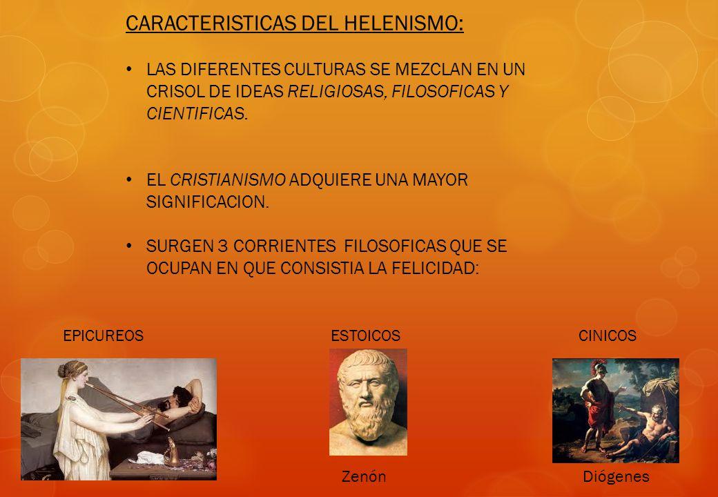 CARACTERISTICAS DEL HELENISMO:
