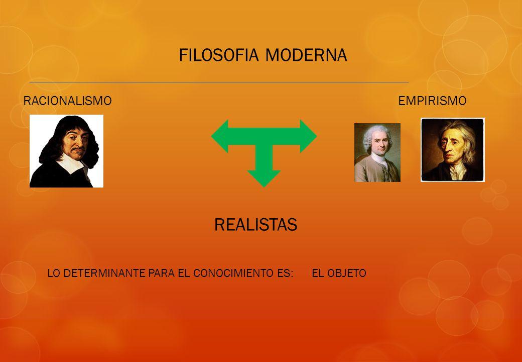 FILOSOFIA MODERNA REALISTAS RACIONALISMO EMPIRISMO