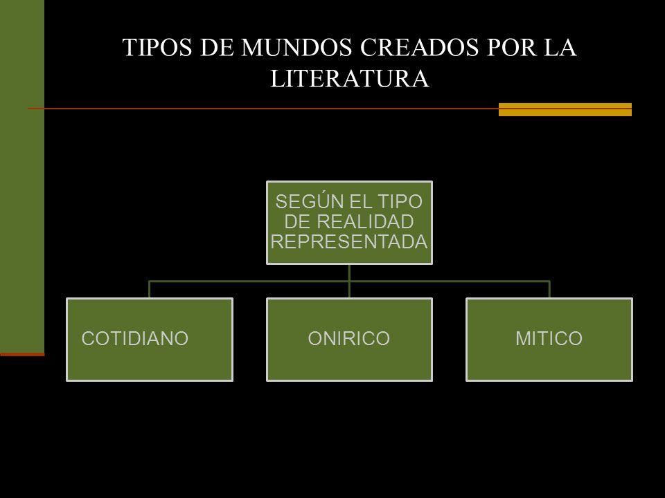 TIPOS DE MUNDOS CREADOS POR LA LITERATURA