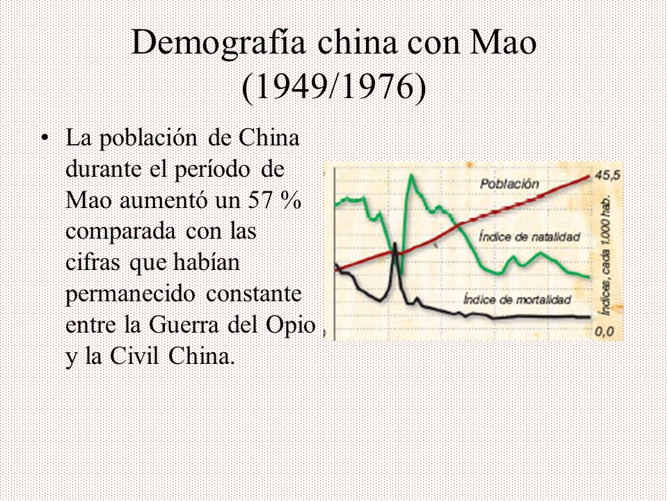 Demografía china con Mao (1949/1976)