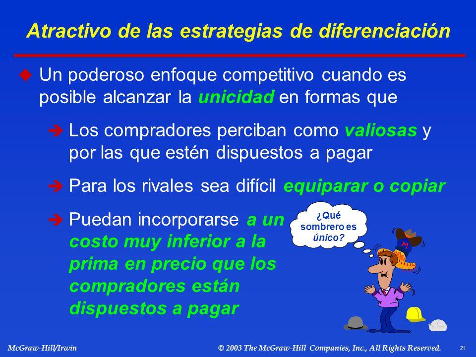 Atractivo de las estrategias de diferenciación