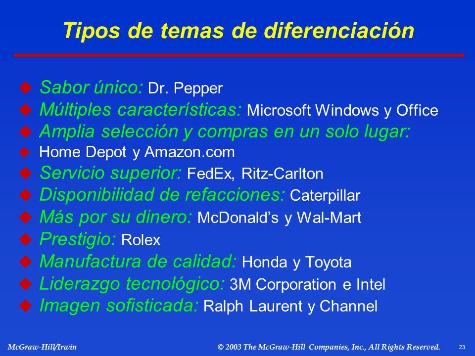 Tipos de temas de diferenciación