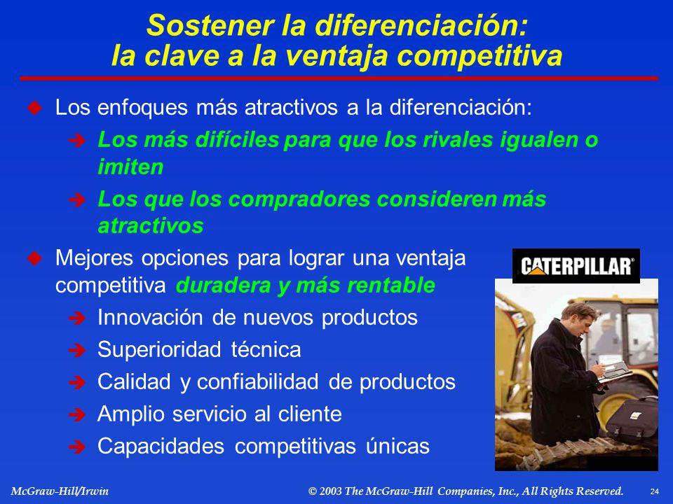 Sostener la diferenciación: la clave a la ventaja competitiva