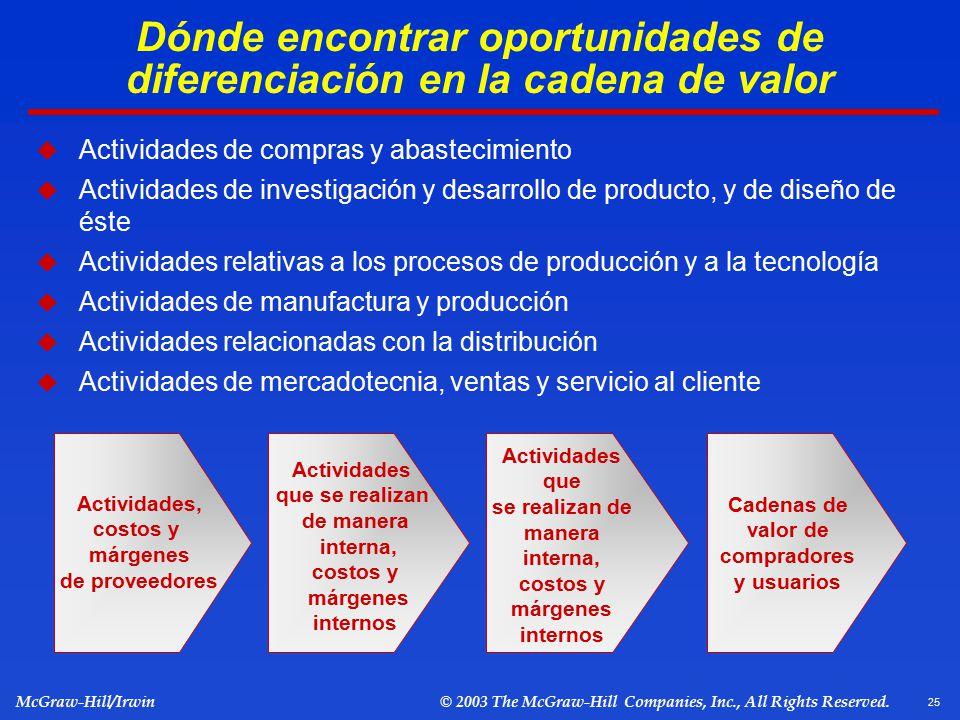Dónde encontrar oportunidades de diferenciación en la cadena de valor